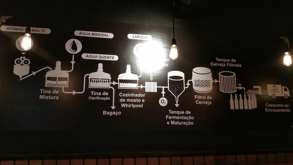itaca_cervejas_artesanais_esquema_fabricacao_cervejas